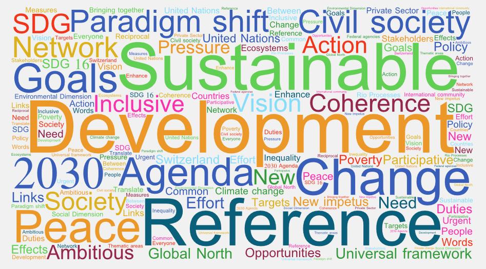 Referenzrahmen für nachhaltige Entwicklung | Alliance Sud